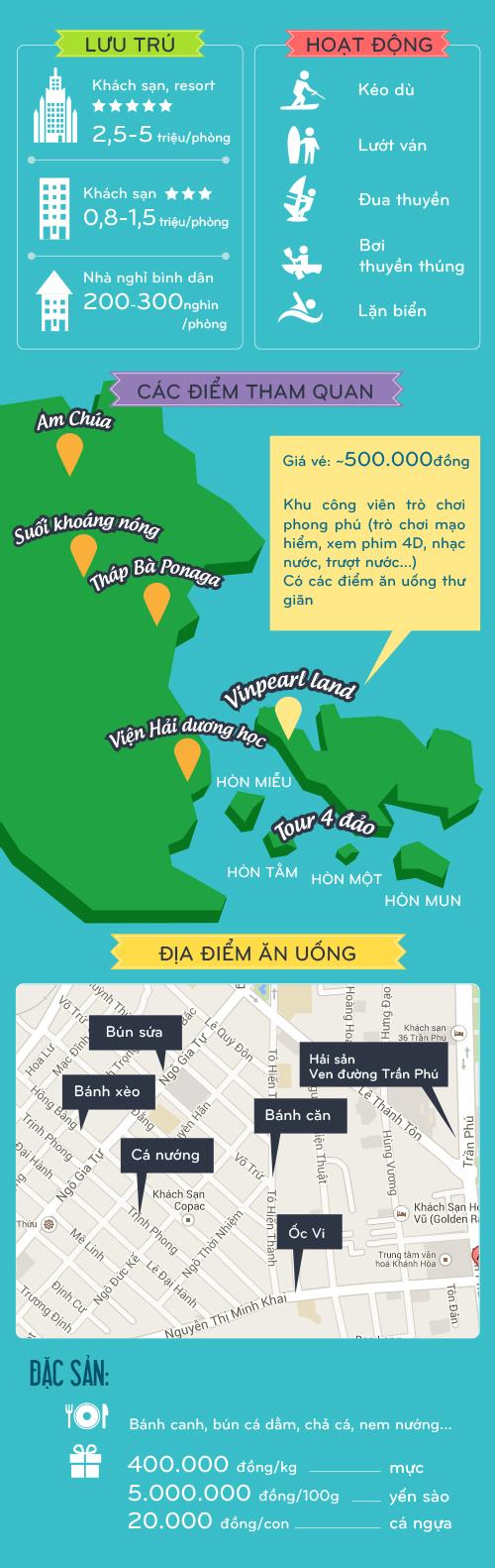 Những gợi ý nhỏ cho chuyến đi hạ nhiệt ngắn ngày ở Nha Trang