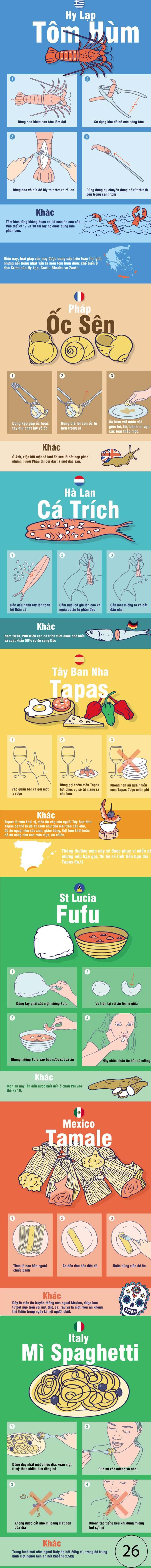 Bí kíp giúp bạn tự tin ăn uống khi đi du lịch