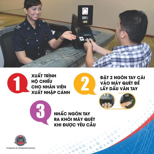 Từ ngày 20/4, Singapore sẽ lấy dấu vân tay du khách xuất, nhập cảnh. Ảnh: Cục Quản lý Xuất nhập cảnh Singapore.