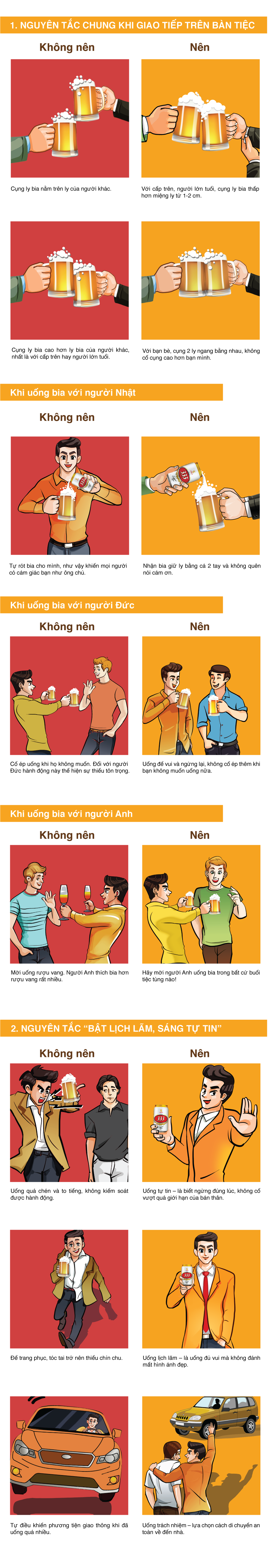 Nguyên tắc giao tiếp trên bàn tiệc