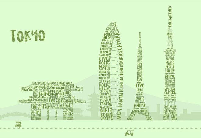Miêu tả các thành phố lớn bằng một từ