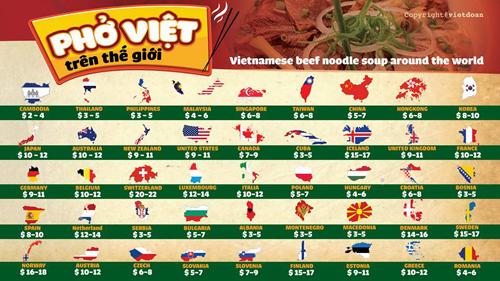 chang-trai-viet-di-45-nuoc-den-dau-cung-an-pho-bo-1