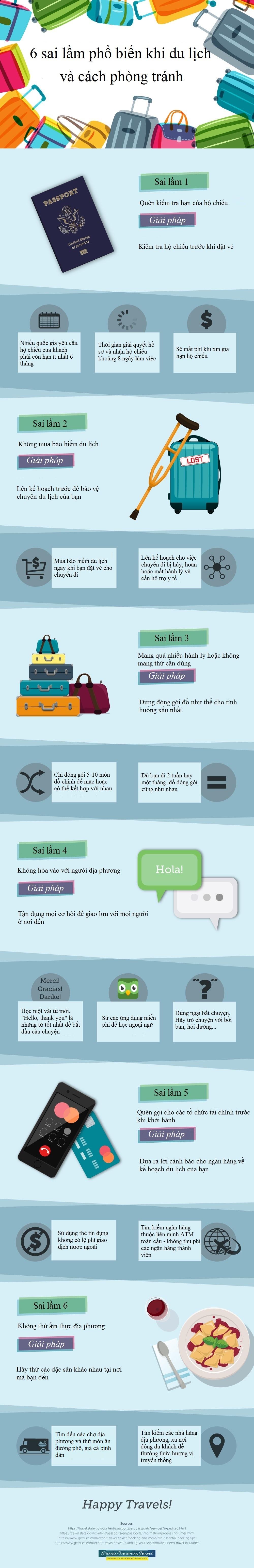 6 sai lầm ai cũng dễ mắc phải khi đi du lịch