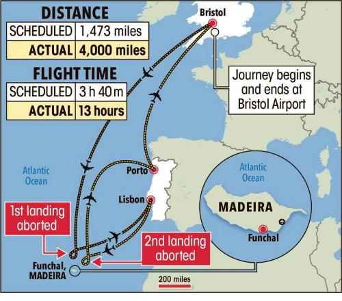 Đôi vợ chồng bay hơn 6.400 km chỉ để quay về nhà