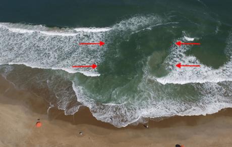Trước khi xuống tắm biển, bạn nên dành vài phút để quan sát mặt biển và nhận dạng các dòng chảy xa bờ (phần mũi tên đỏ trong ảnh) và dứt khoát phải tránh xa chỗ đó. Ảnh: Scijink.