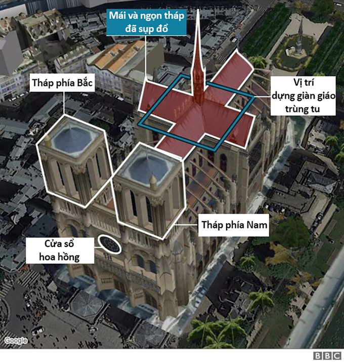 Nhà thờ Đức Bà Paris trước và trong vụ hỏa hoạn