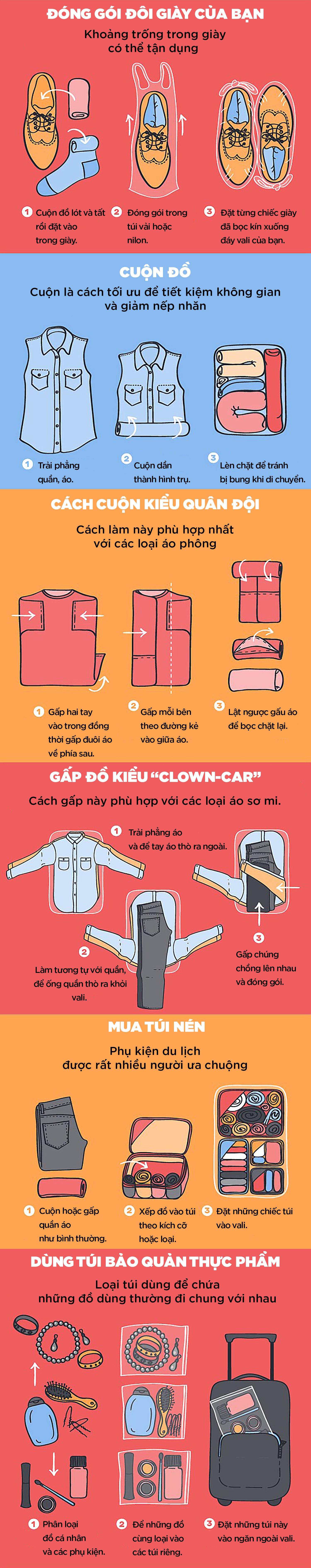 6 cách sắp xếp được nhiều đồ vào vali nhất