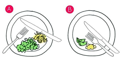 Cách để dao, dĩa thông báo bạn chưa dùng bữa xong (bên trái) và bạn đã kết thúc, cần dọn dẹp (bên phải). Ảnh: Infobright.