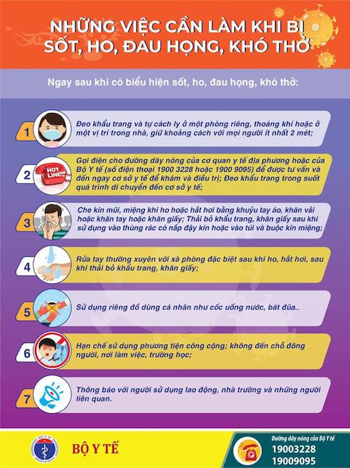 7 việc cần làm khi có triệu chứng ho, sốt, khó thở.Ảnh: Bộ Y tế.